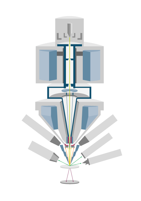 Schematic cross-section of Gemini optical column with detectors.
