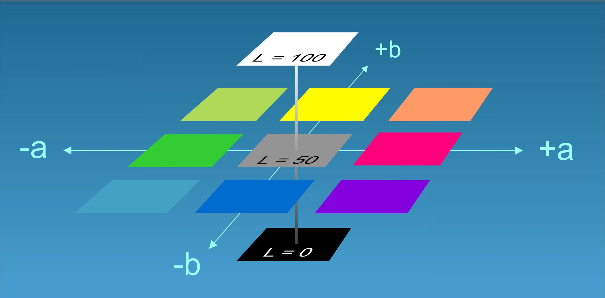 Color measurements with Spectrometer from Carl Zeiss
