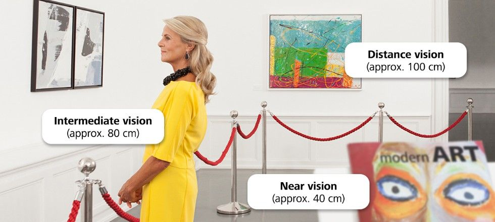 Clear vision at intermediate and far distance with EDoF lenses